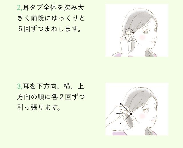 STEP-2、STEP-3